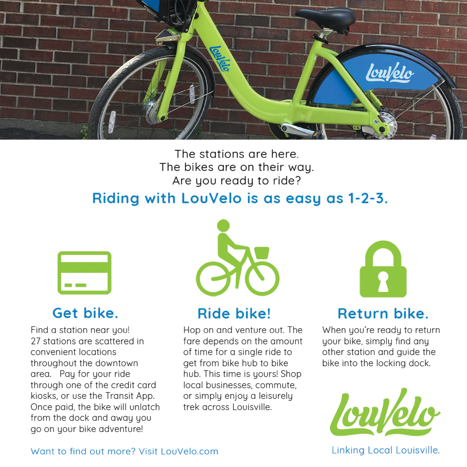 bikeshare101digital
